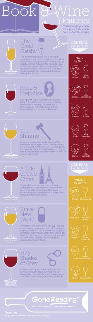 Book Club Tips: Wine & Book Pairings